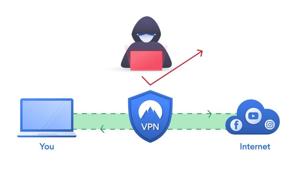 Smart-Working-VPN-impostazioni-predefinite-aziende-aperte-hacker